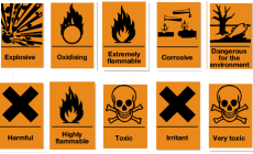 Do You Know What These Hazardous Chemical Symbols Mean?